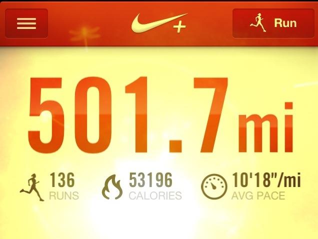 500 Miles! via Fitful Focus