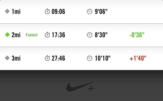 Weekend Run via Fitful Focus