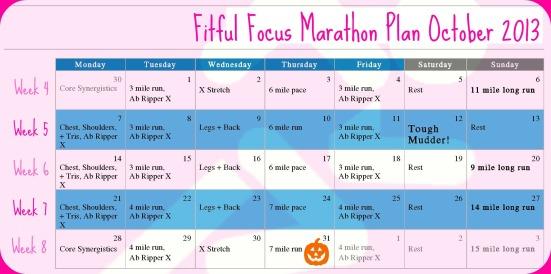 Marathon Training Plan Weeks 4-8 via Fitful Focus
